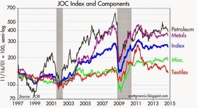 JOC%2Bcomponents.jpg